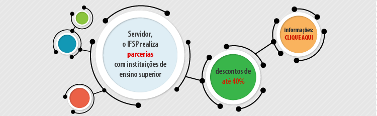 Parcerias com IES oferecem desconto em mensalidade a servidores do IFSP